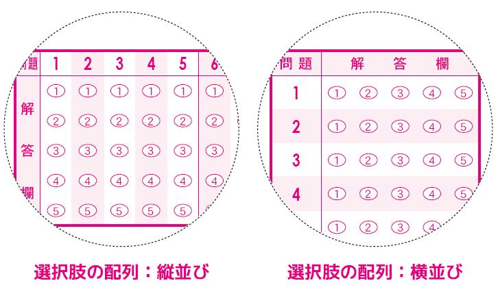 マークシート-カンニング防止-選択肢縦並び・横並びの拡大図