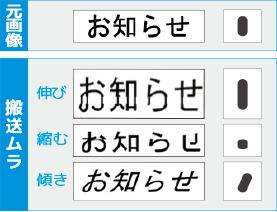 スキャナ-搬送ムラ-読み取りイメージイラスト