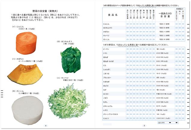 アウトソーシング-食物摂取頻度調査-FFQ-食物摂取頻度調査票(冊子)の一部
