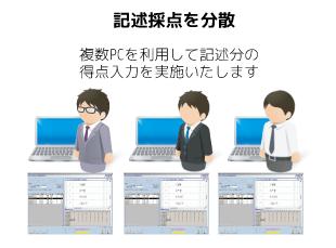 採点ソフト-SSくんSuper 記述式採点版-ネットワーク採点イメージイラスト