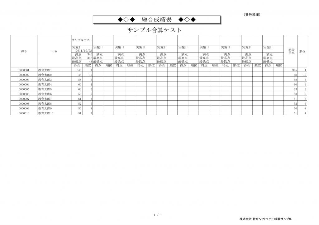 採点ソフト-採点プロ薬学版-帳票サンプル-総合成績表(詳細)
