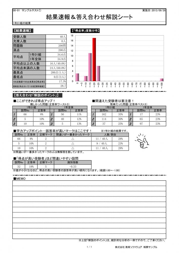 採点ソフト-SSくんⅢ帳票サンプル-結果速報&答え合わせ解説シート