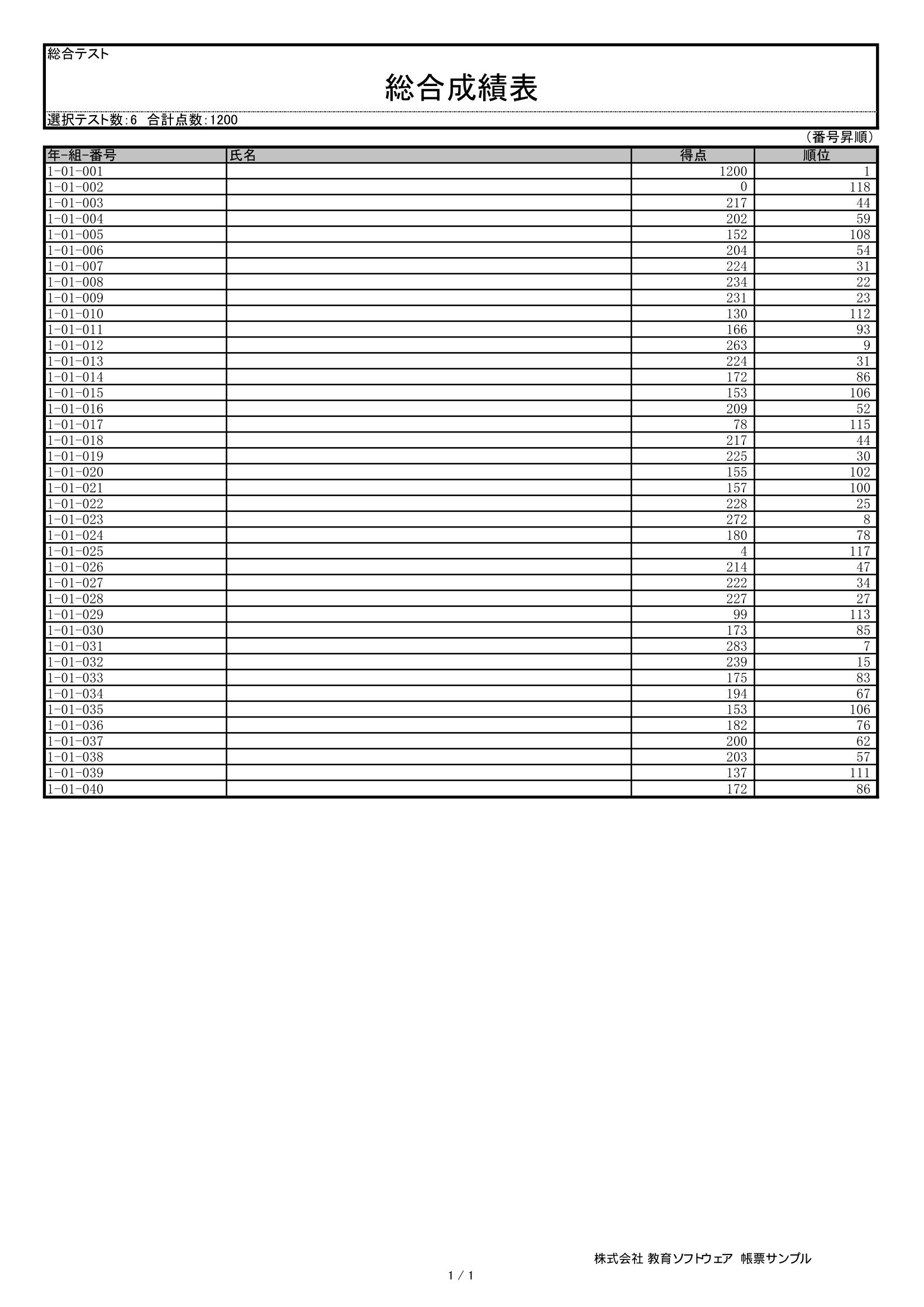 採点ソフト帳票サンプル-総合成績表