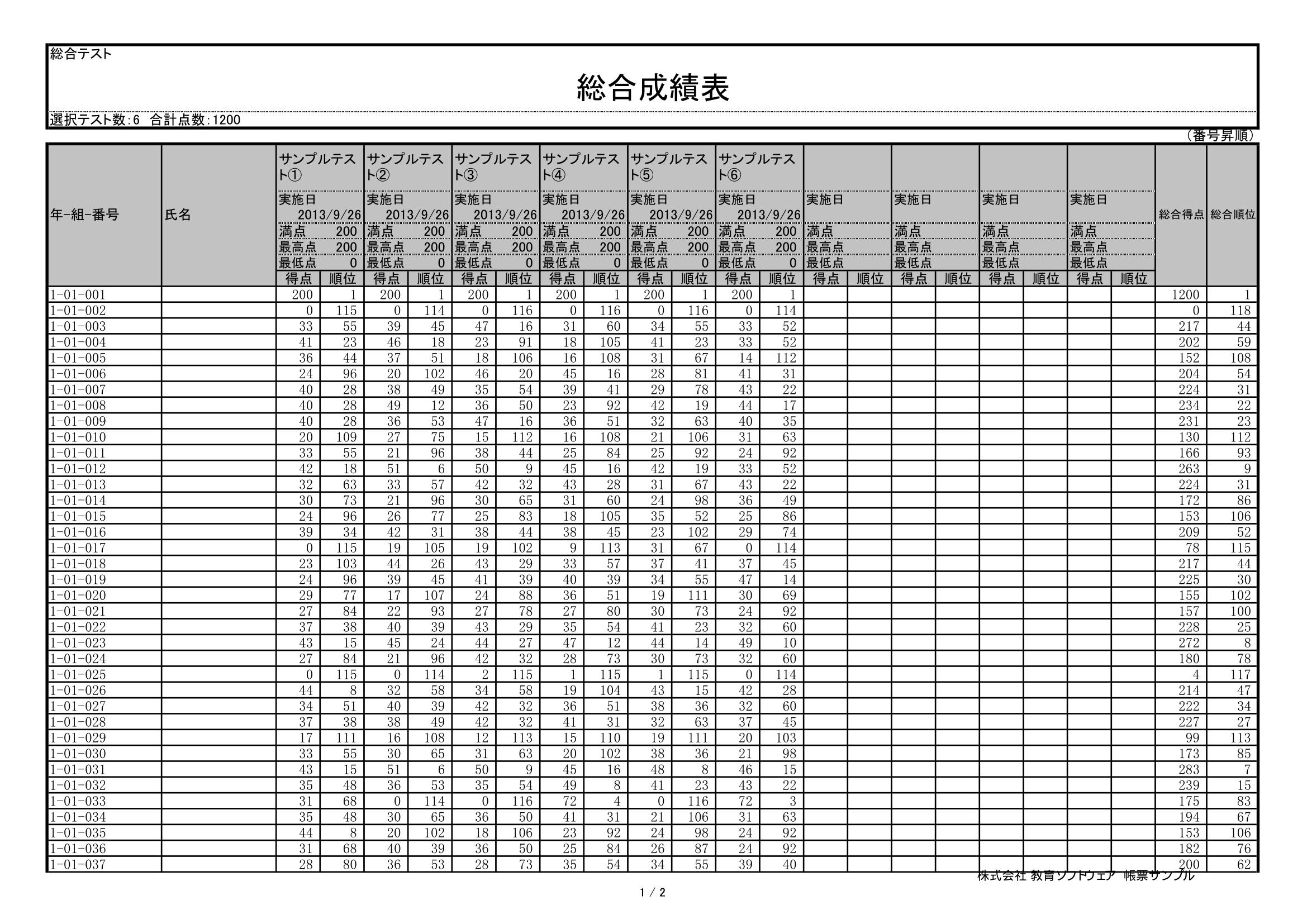 採点ソフト帳票サンプル-総合成績表(詳細)