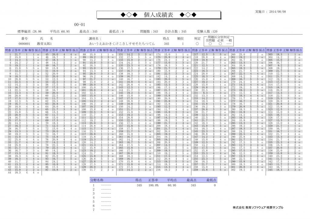 採点ソフト-採点プロ薬学版-帳票サンプル-個人成績表(分野得点別)