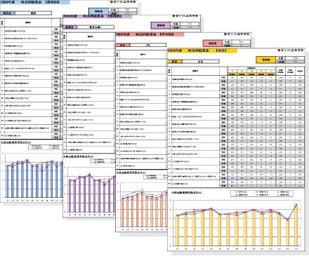 授業評価・学内アンケート-ハイスクール授業評価-帳票-時系列集計結果