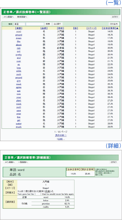 Webシステム-ASAGAKU-正答率/選択肢解答率(一覧・詳細画面)