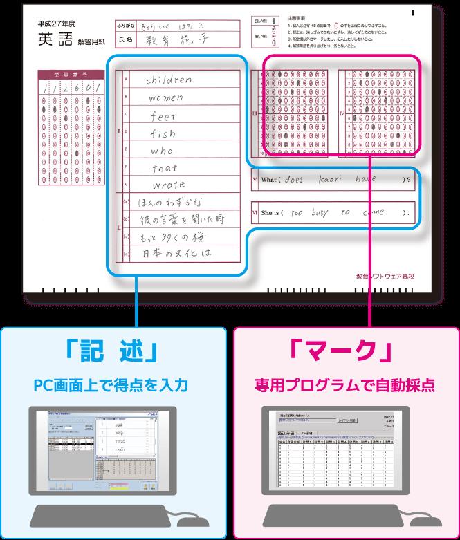 アウトソーシング-試験運営・入試・BPO-マークシート記述・マーク対応