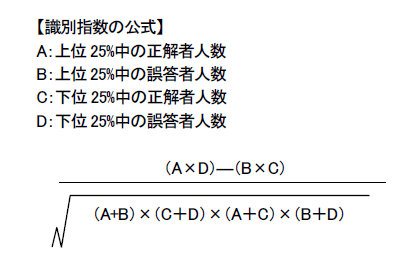 識別指数の公式