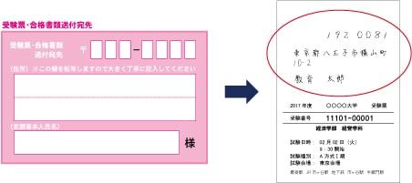 志願票受付システム-手書き文字を画像化