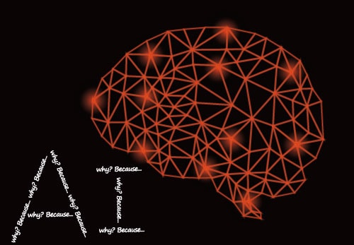 AI(人工知能)技術のご案内-脳内伝達の図