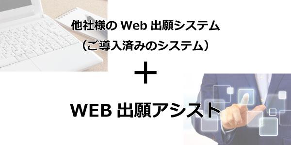 WEB出願アシスト-他社様のWeb出願システムとの連結