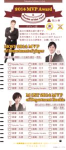 マークシート-サンプル-選挙-003-投票用紙-社内MVP投票