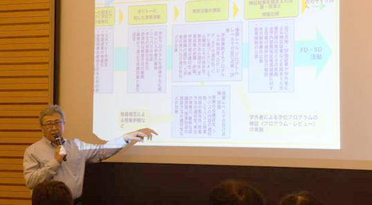 大学FD学習会-2018-講演1-工藤潤先生