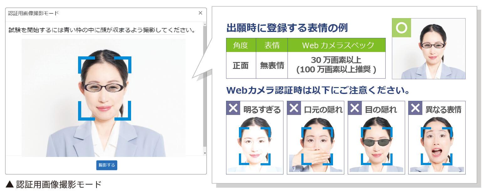 認顔認認証画像登録時の注意点